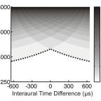 Keating et al. (2014) EJN