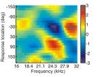 Keating et al. (2013) Curr Biol